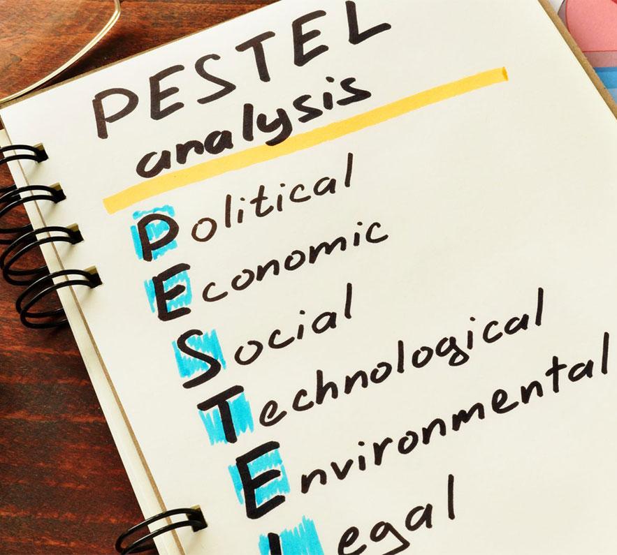 ¿Qué es la matriz PEST o PESTEL y para qué se utiliza?