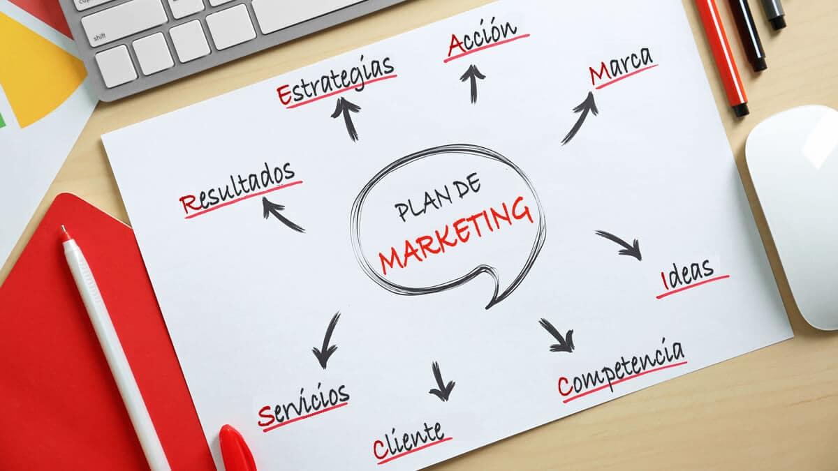 Elaborar un plan de marketing exitoso